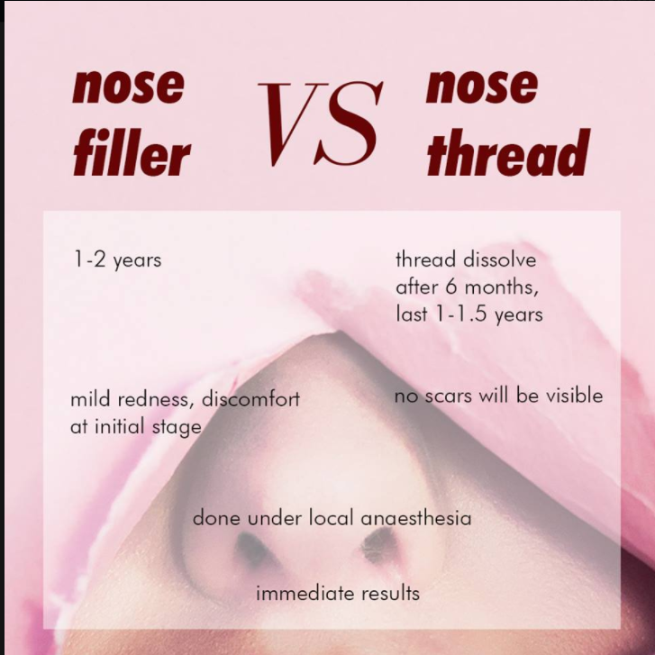 Nose Filler VS Nose Thread