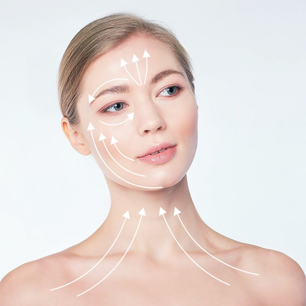 What is the Best Skin Tightening Treatment?   Beauty Tips and Info